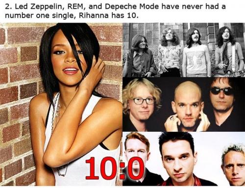 pop-facts-1