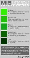 green_levels3701.jpg