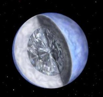 alan Found: Planet Made Of Diamond