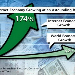 internet economy Things Can Only Get Better: The Internet Will Save The Economy