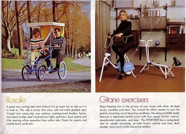 1970s keep fit 8 The greatest keep fit devices of the 1970s