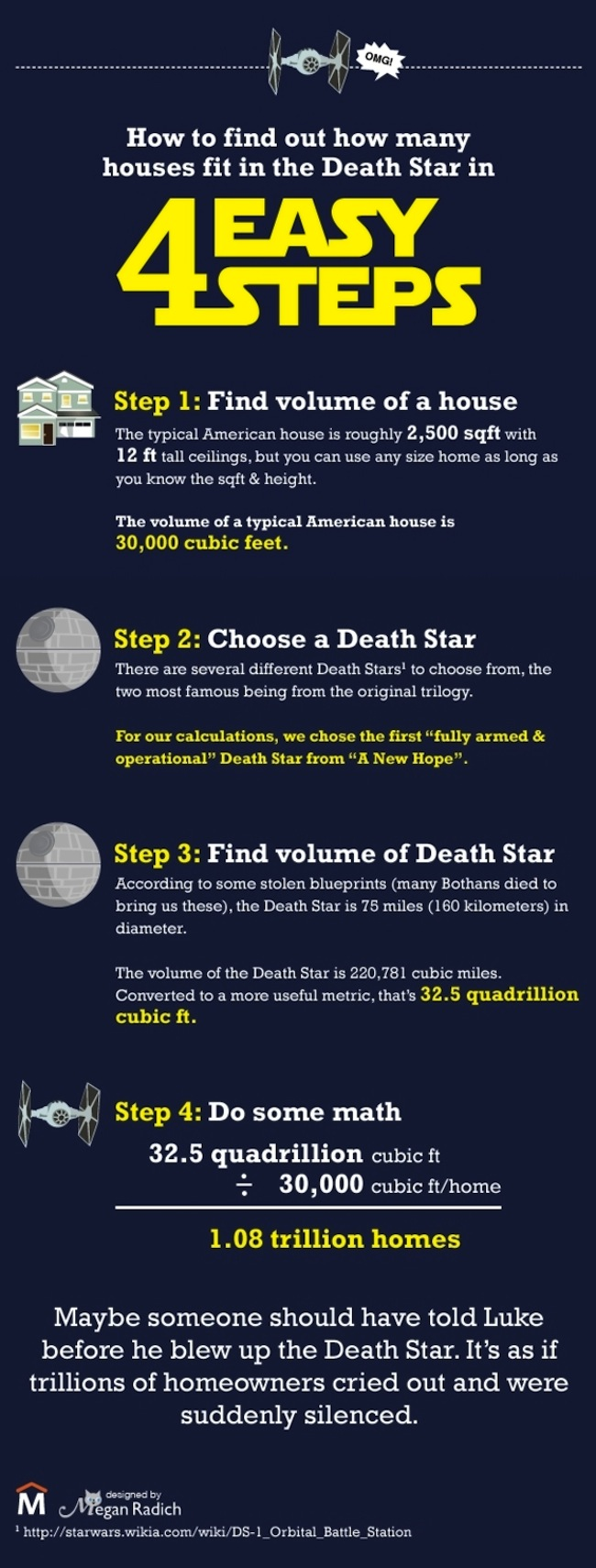 death star infographic homes 1 How many houses does it take to fill a Death Star?