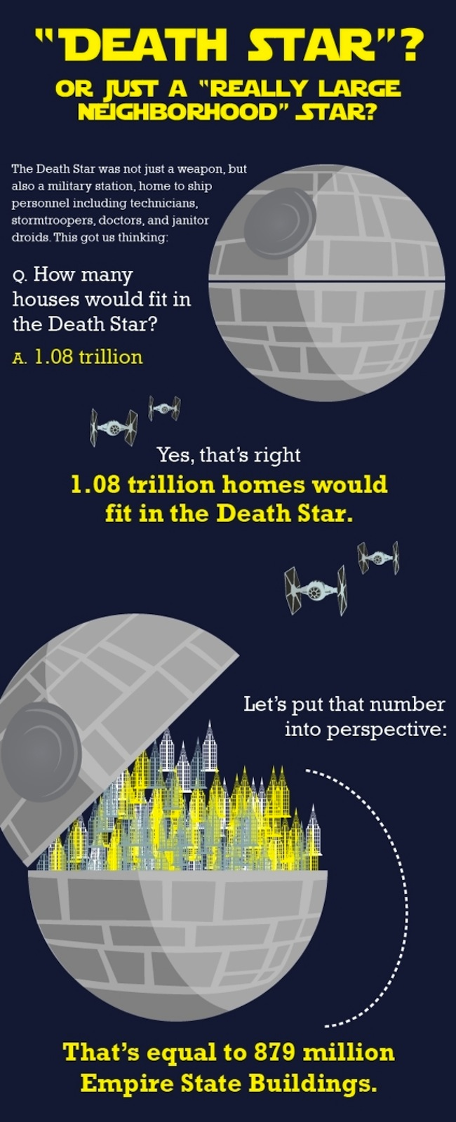 death star infographic homes How many houses does it take to fill a Death Star?