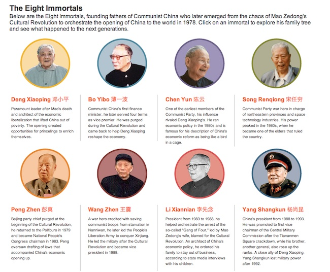 china princelings 1 How Chinas Eight Immortals carved up the countrys wealth