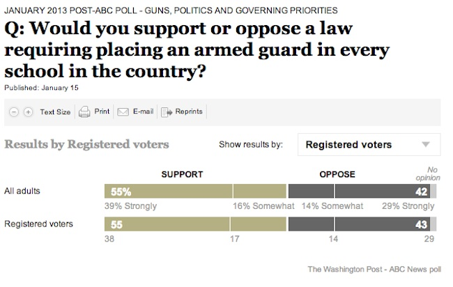 gun poll Egalitarian NRA reaches out to pless well off members who want to live like Obama