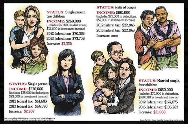 wall street journal The greatest newspaper graphic of all time: Americas huddled rich