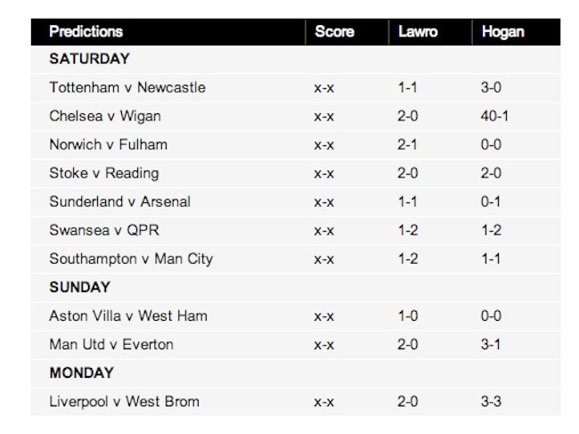 hulk hogan  BBC predicts Chelsea to beat Wigan 40 1