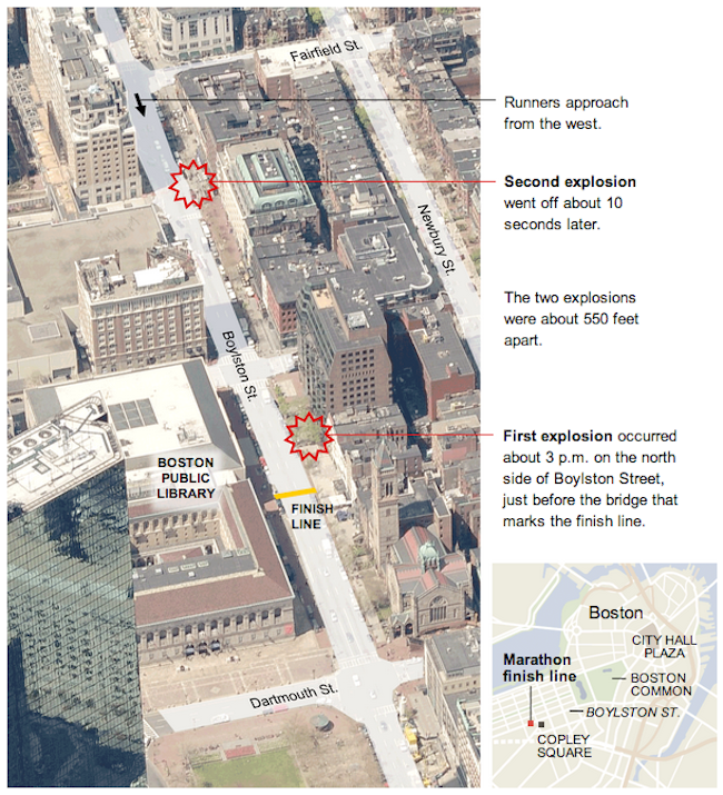 boston explosion-map
