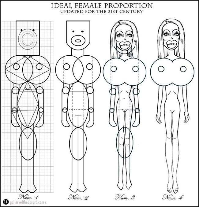human body 21th century