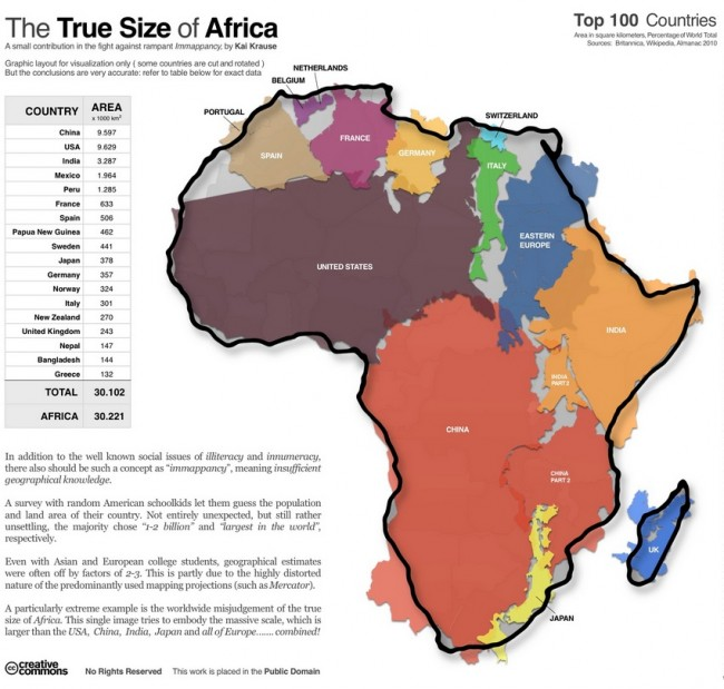 africa size