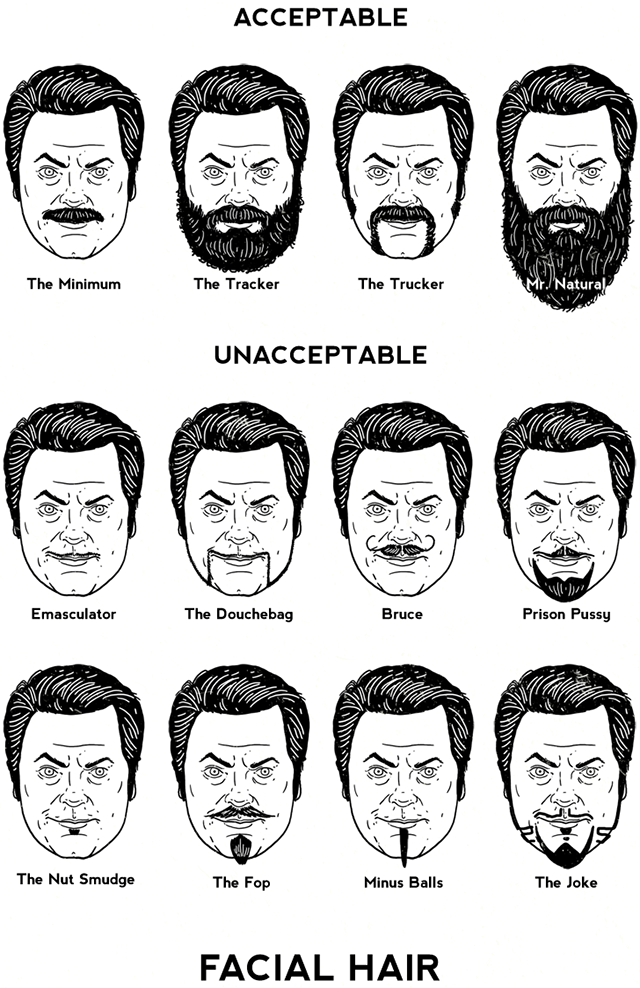 facial hair A guide to Acceptable and Unacceptable facial hair