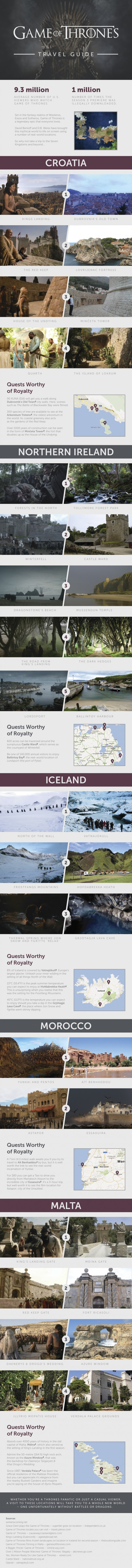 game-of-thrones-travel-guide