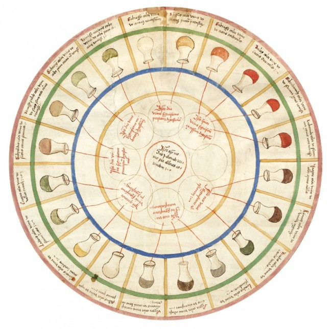 The Urine Wheel for diagnosing metabolic diseases, from Epiphanie Medicorum by Ullrich Pinder in 1506