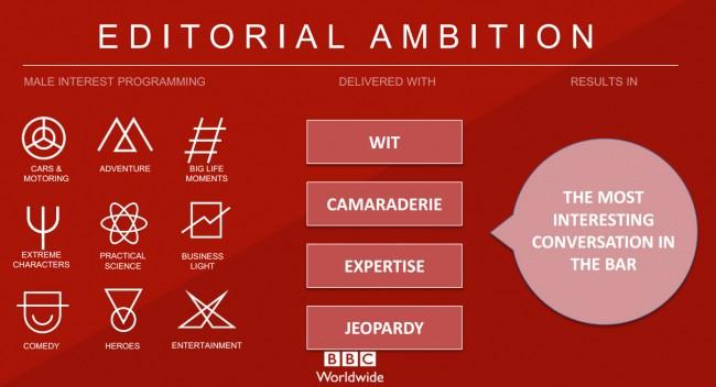 bbc brit 4