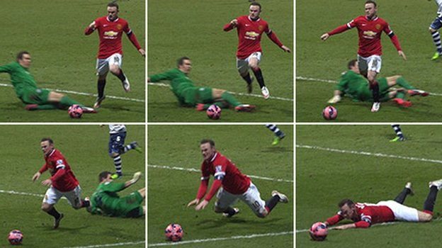 Wayne Rooney, dive, diving, football, manchester united