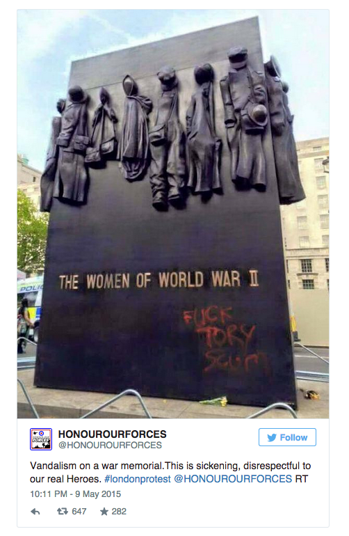 Women of World War Two monument