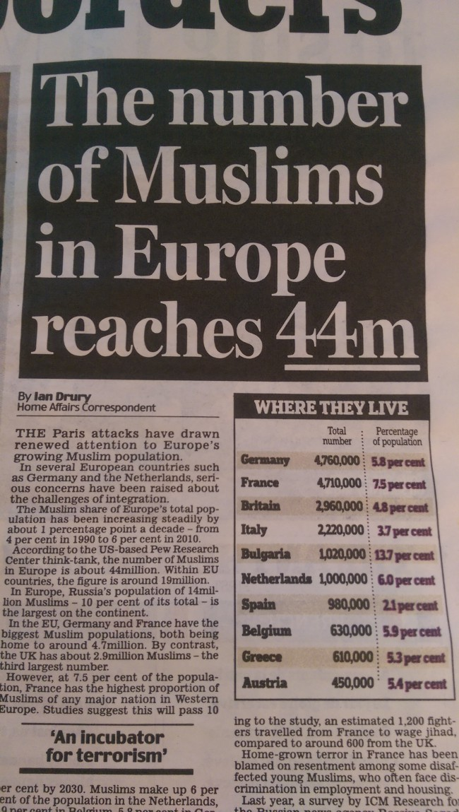 muslims uk numbers