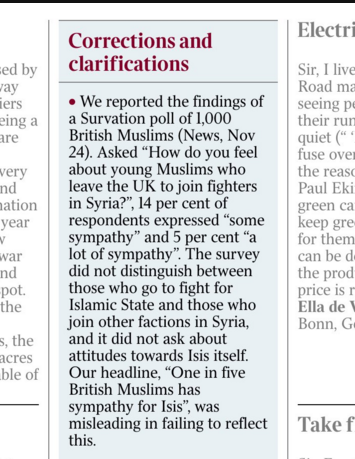The SUn ISIS poll correction