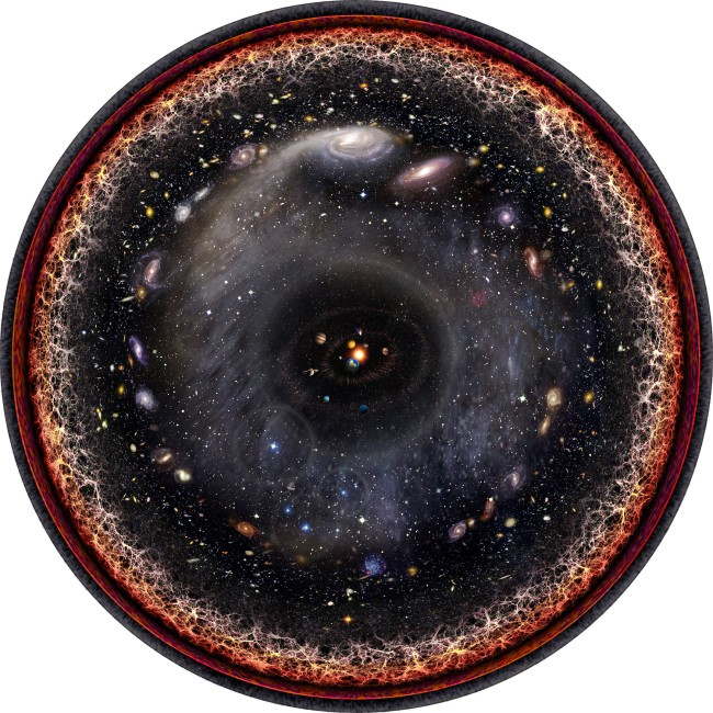 the universe in one image