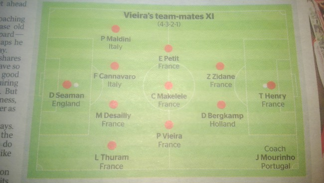 vieira dream team