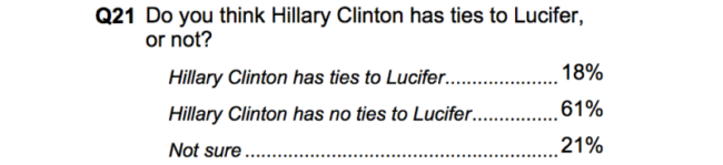 Clinton lucifer