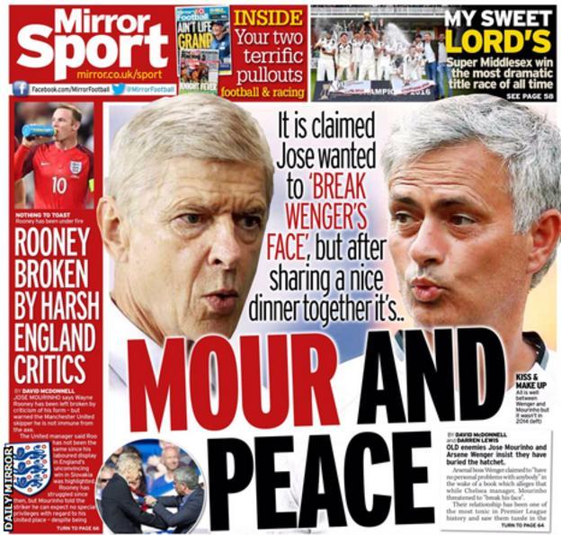 Mirror manchester united