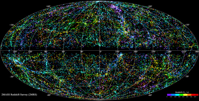 Space galaxies map
