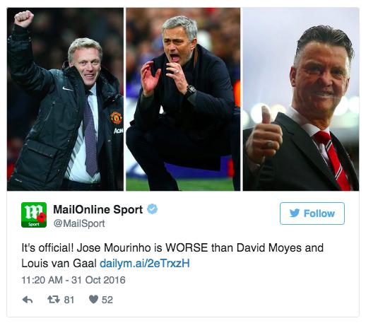 Mourinho Daily Mail