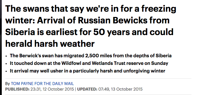 daily mail swans weather