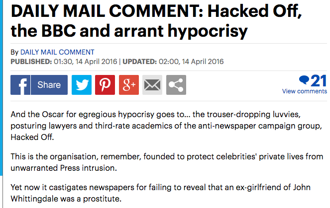 daily mail hacked off