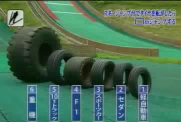 tyres down a ski jump