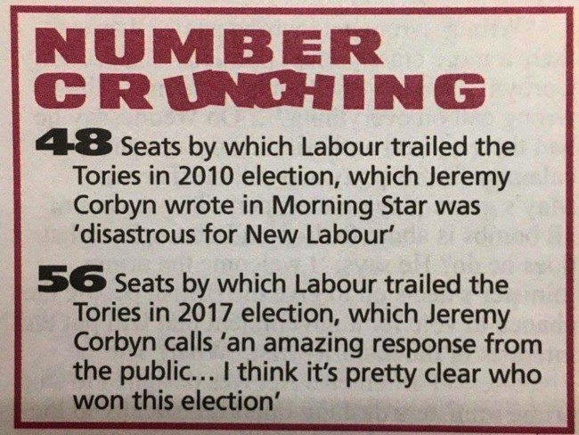 Brexit Labour