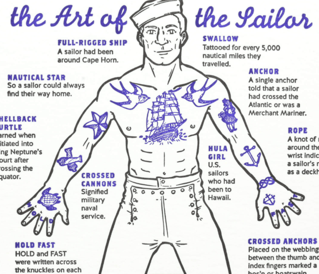 sailor tattoos decoded