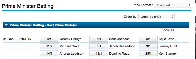corbyn odds prime minister