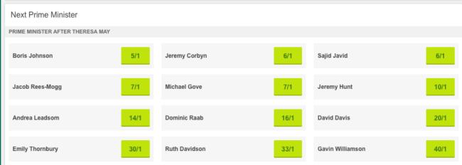 prime minister odds