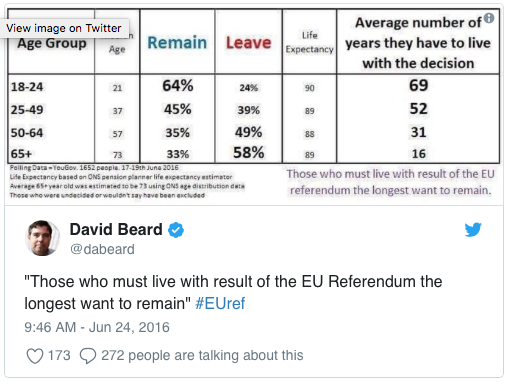 brexit old