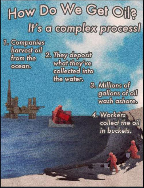 how-science-works-1