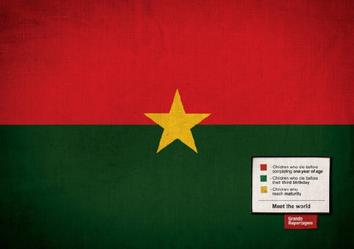 flags-burkina-real-meaning