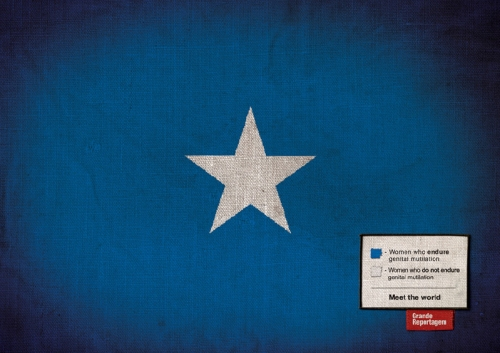 flags-somalia-real-meaning