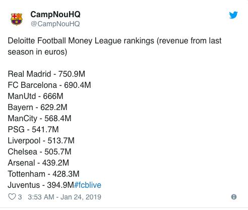 Arsenal money
