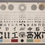 A Print of George Mayerle's International Eye Test Chart from 1907